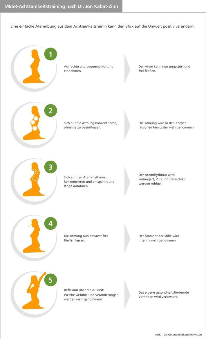AOK Hessen_Infografik_MBSR-Achtsamkeitstraining