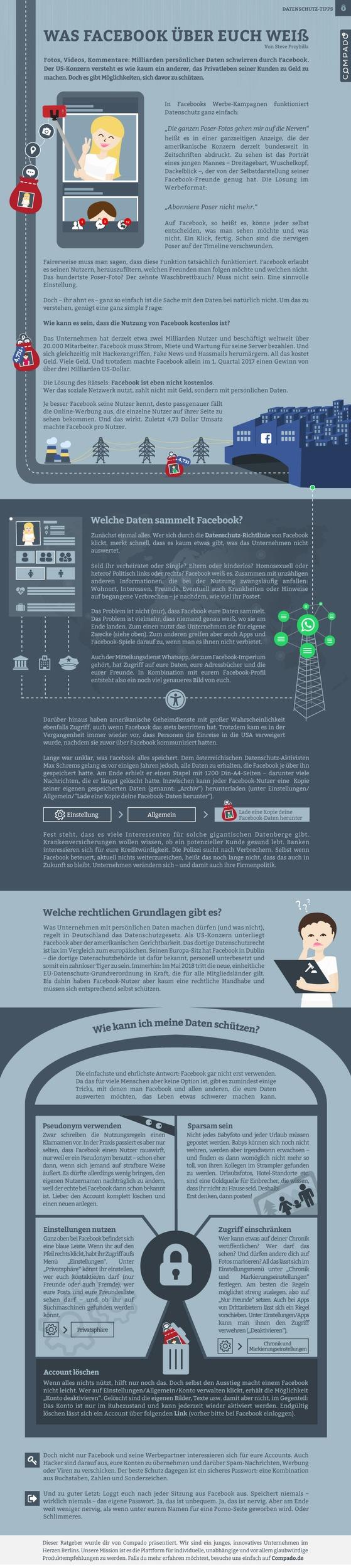 Facebook Datenschutz Tipps
