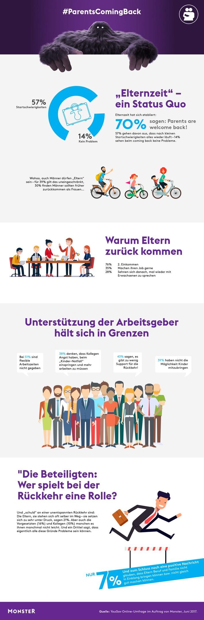 parentscomingback-zurueck-in-den-job-nach-der-elternzeit