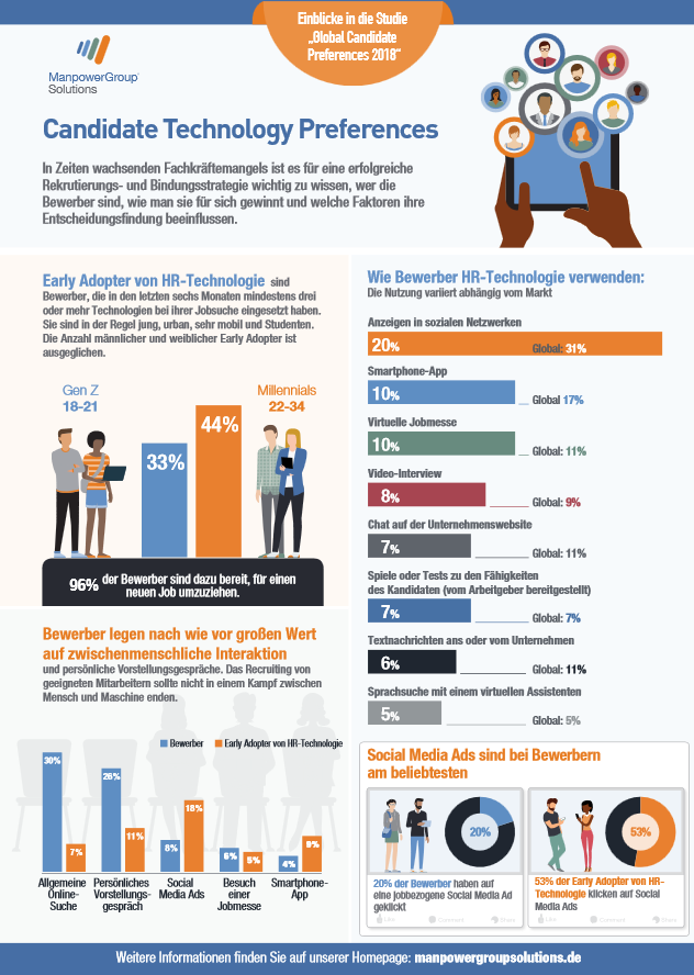 Infografik_Manpower