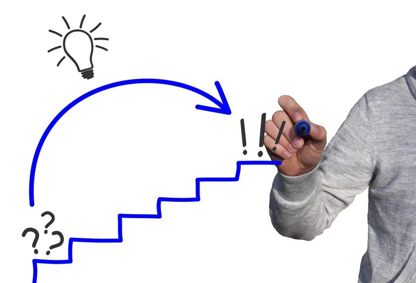 Lean Management: Mehr als Tools und Methoden • 3MinutenCoach