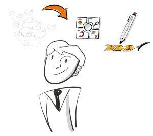 Businessprobleme visuell lösen1