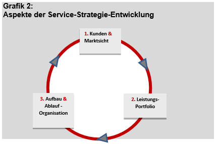 After-Sales-Services2