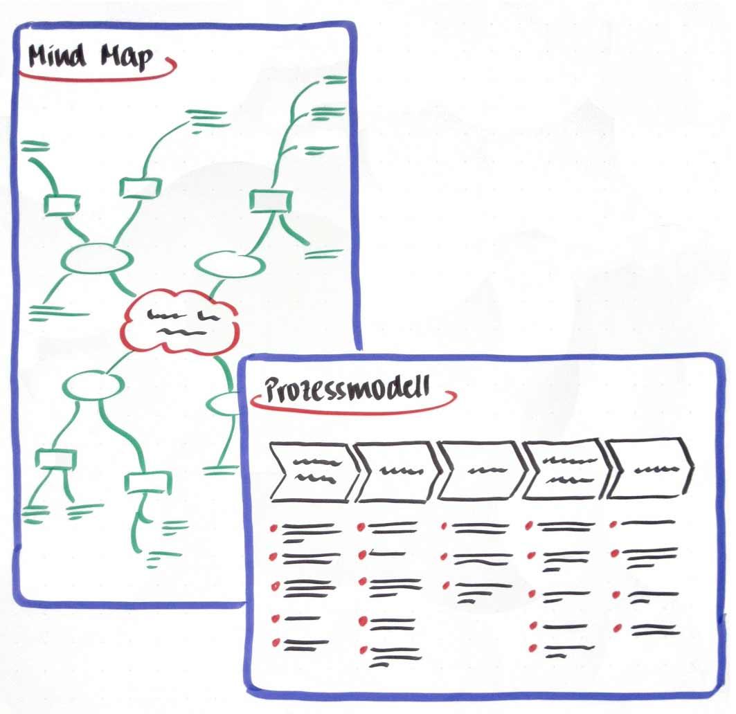 Agile-Gesprächsführung-Grafik1